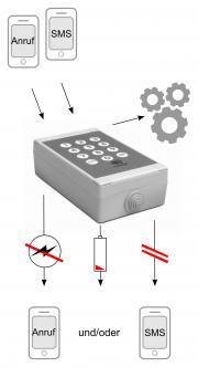 MS100-DE-Expl