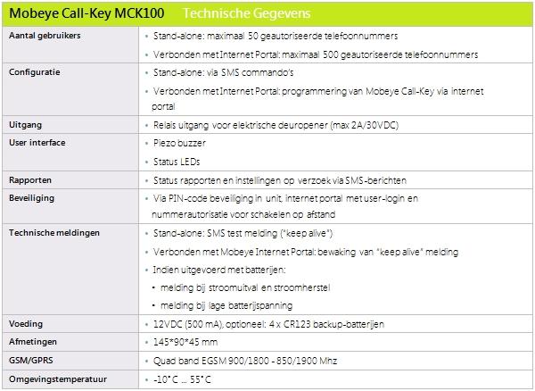 XM2-AC_schema-NL